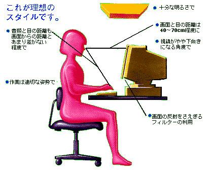 オフィス対策
